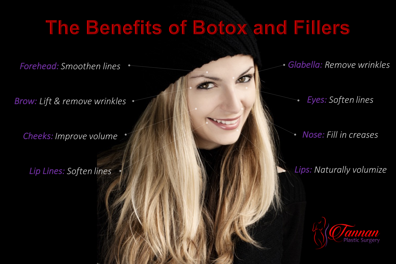 Benefits of Botox and Fillers Infographic - Tannan Plastic Surgery